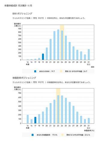 WellnessLINK_Monthly_Report_201309_02.jpg